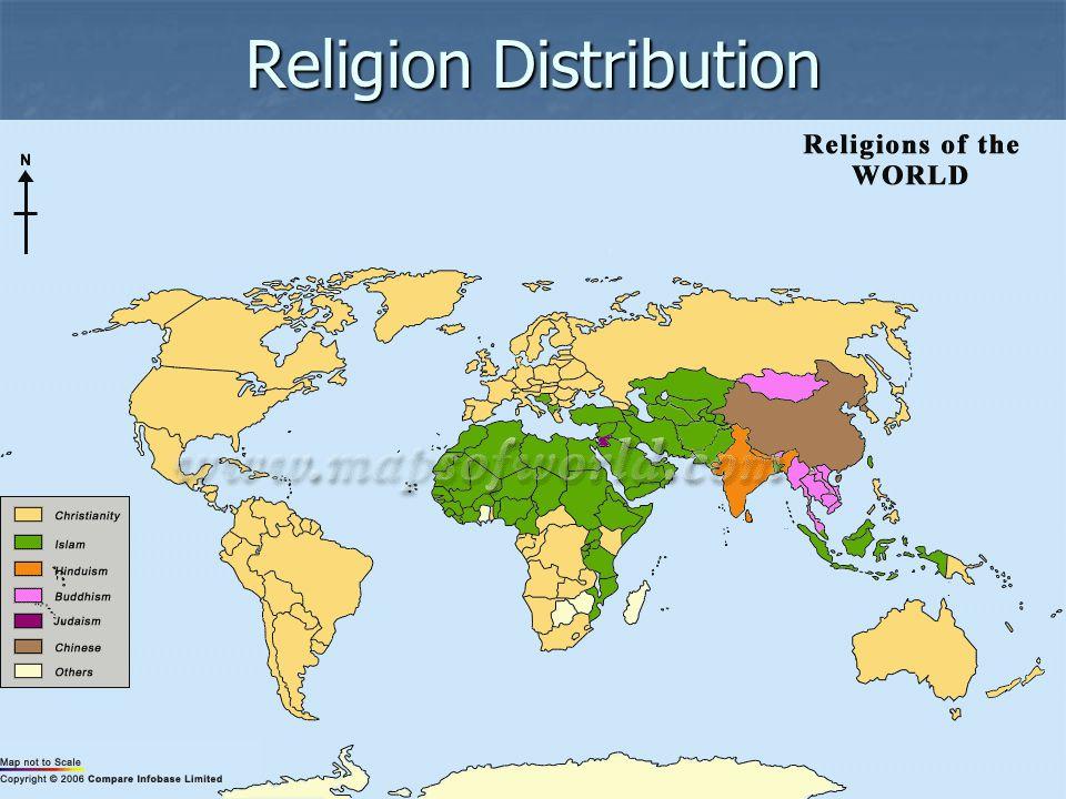 Religion Distribution