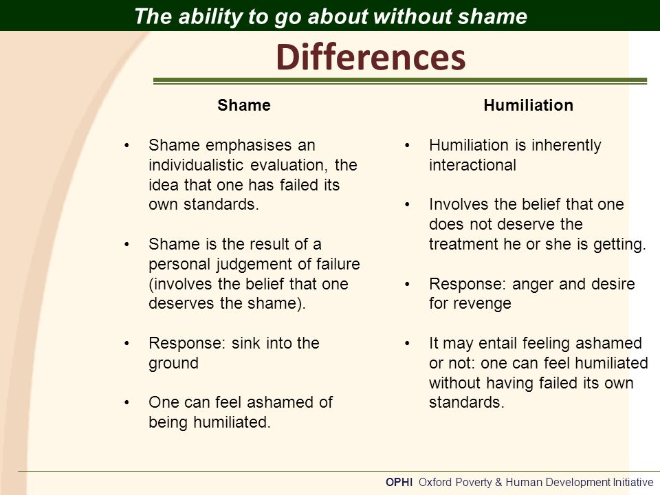 Differences OPHI Oxford Poverty & Human Development Initiative The ability to go about without shame Shame Shame emphasises an individualistic evaluation, the idea that one has failed its own standards.