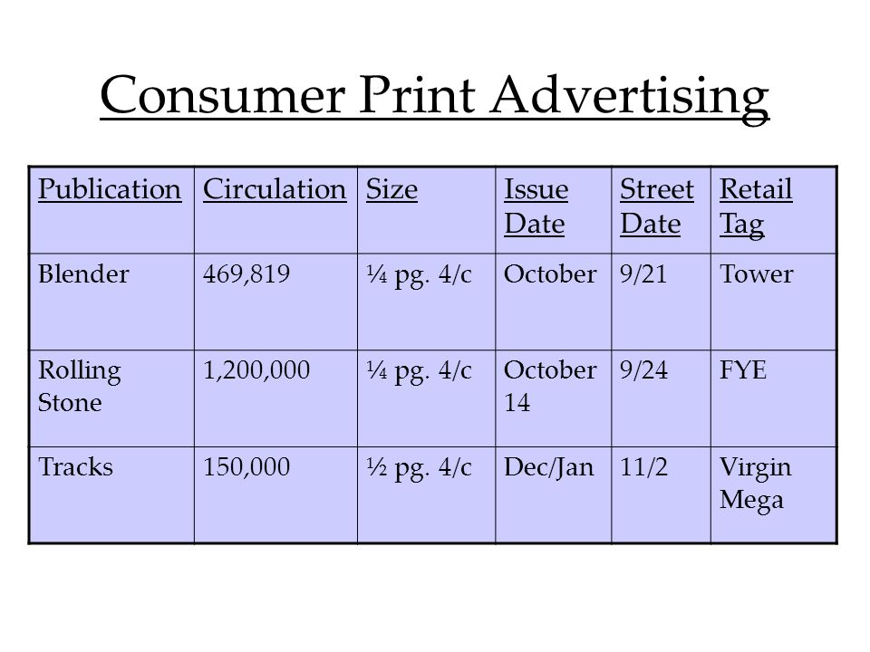 Consumer Print Advertising PublicationCirculationSizeIssue Date Street Date Retail Tag Blender469,819¼ pg.