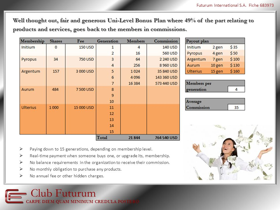 The club report all their revenues online, which are distributed to members via their holdings each quarter.