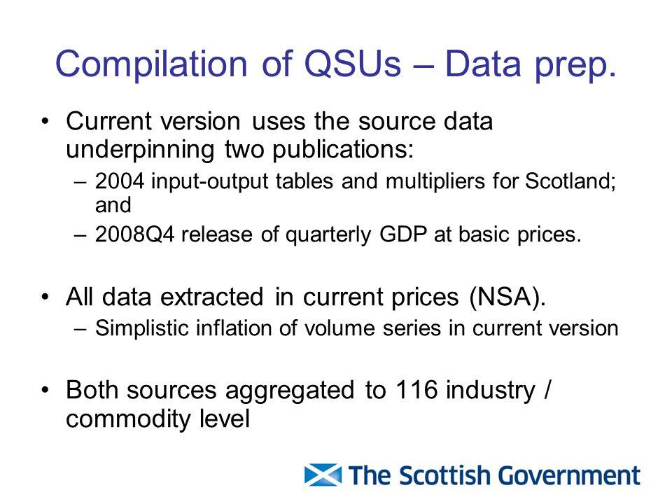 Compilation of QSUs – Data prep.