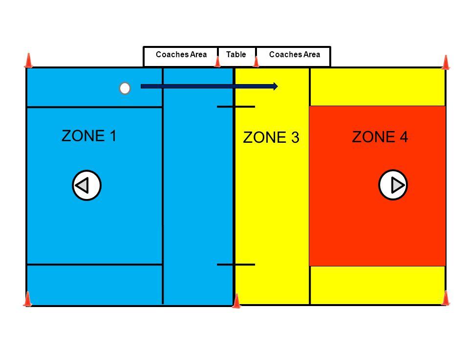 ZONE 1 Coaches Area Table ZONE 4 ZONE 3