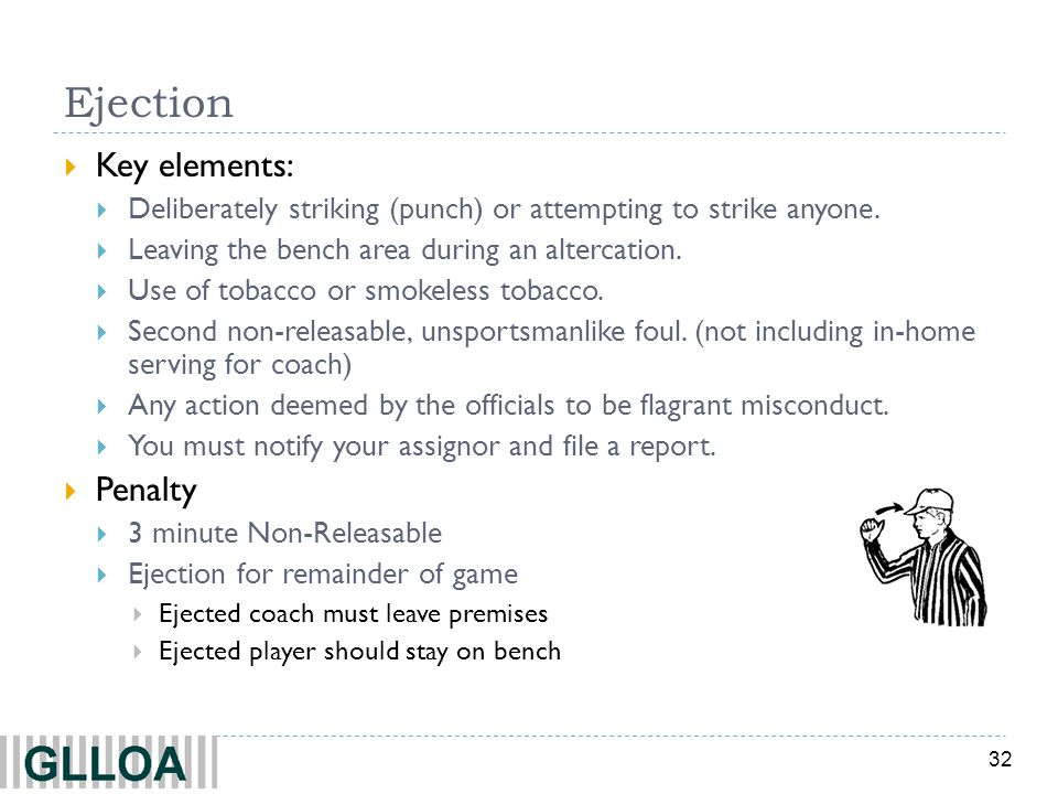 32 Ejection Key elements: Deliberately striking (punch) or attempting to strike anyone.