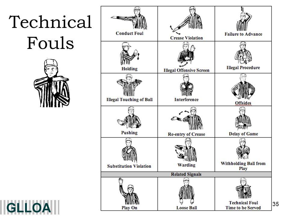 35 Technical Fouls