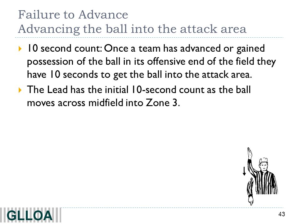 43 Failure to Advance Advancing the ball into the attack area 10 second count: Once a team has advanced or gained possession of the ball in its offensive end of the field they have 10 seconds to get the ball into the attack area.