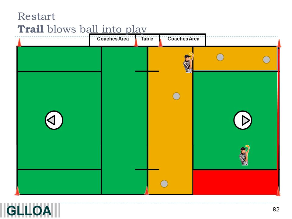 82 Coaches Area Table Restart Trail blows ball into play