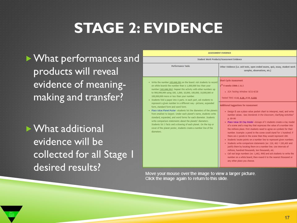 STAGE 2: EVIDENCE What performances and products will reveal evidence of meaning- making and transfer? What additional evidence will be collected for