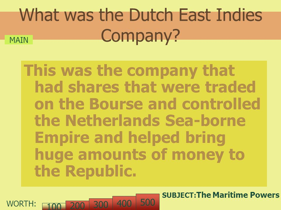 WORTH: What was the Dutch East Indies Company.