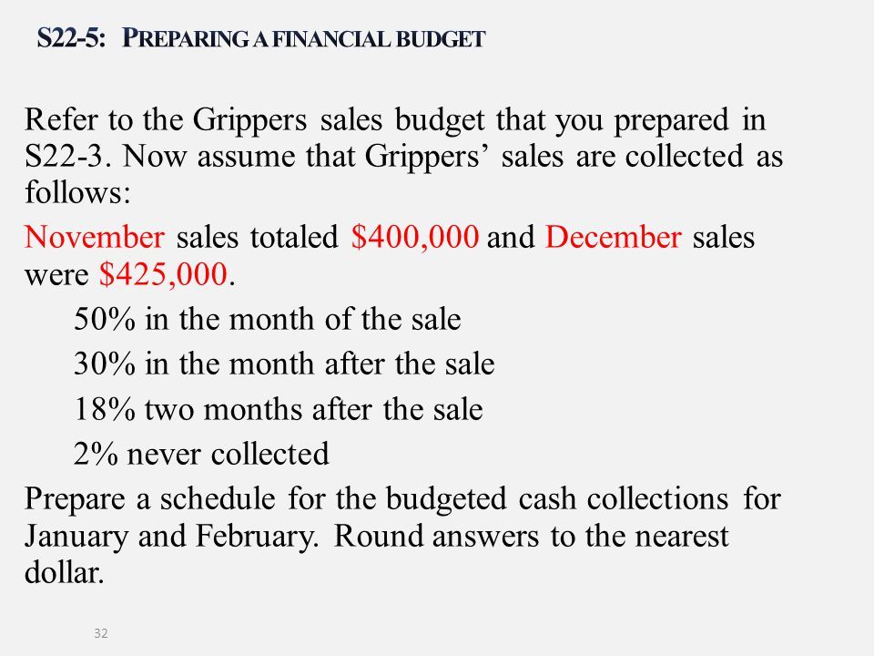Refer to the Grippers sales budget that you prepared in S22-3. Now assume that Grippers sales are collected as follows: November sales totaled $400,00