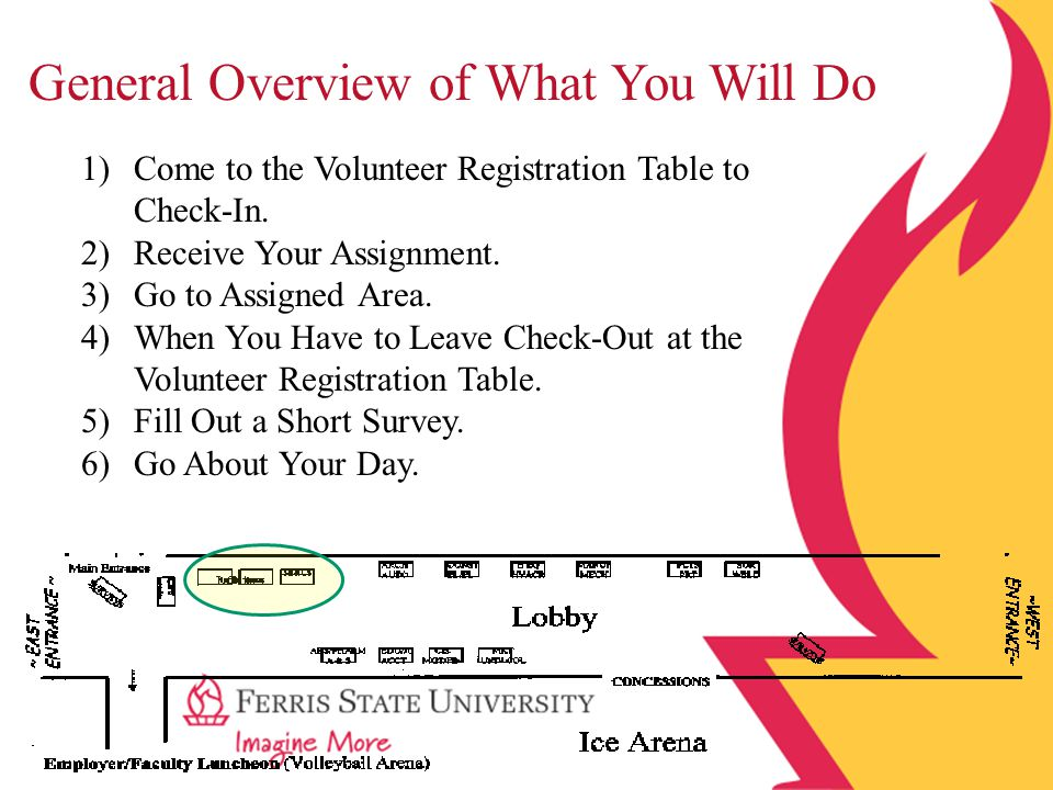 Volunteers from 8:00am – 9:00am Drape Tables and Help Set-up Placing Linens & Folders on tables Set up Registration Tables Unpack Boxes Appropriate Attire For Working 8-9am Polo or button down shirt Sweater set Nice Shirt Jacket Dress Slacks Khaki style pants