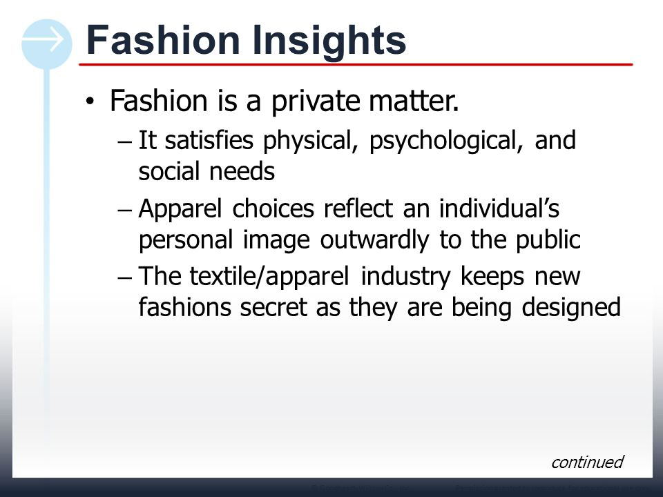 Permission granted to reproduce for educational use only.© Goodheart-Willcox Co., Inc. Fashion is a private matter. – It satisfies physical, psycholog