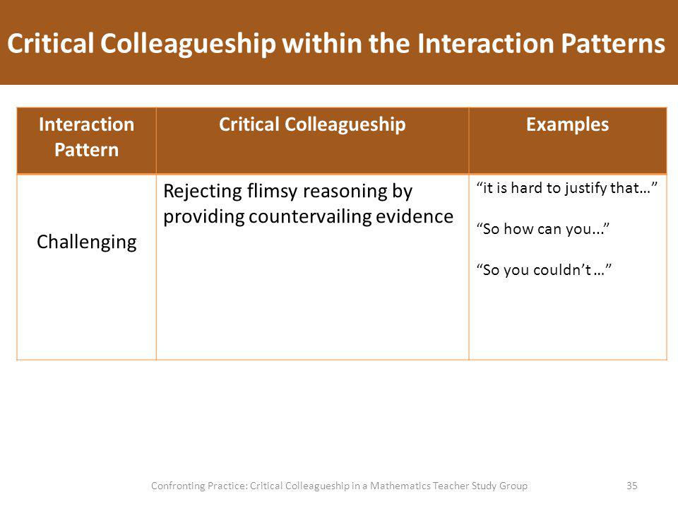 Critical Colleagueship within the Interaction Patterns 35Confronting Practice: Critical Colleagueship in a Mathematics Teacher Study Group Interaction Pattern Critical ColleagueshipExamples Challenging Rejecting flimsy reasoning by providing countervailing evidence it is hard to justify that… So how can you...