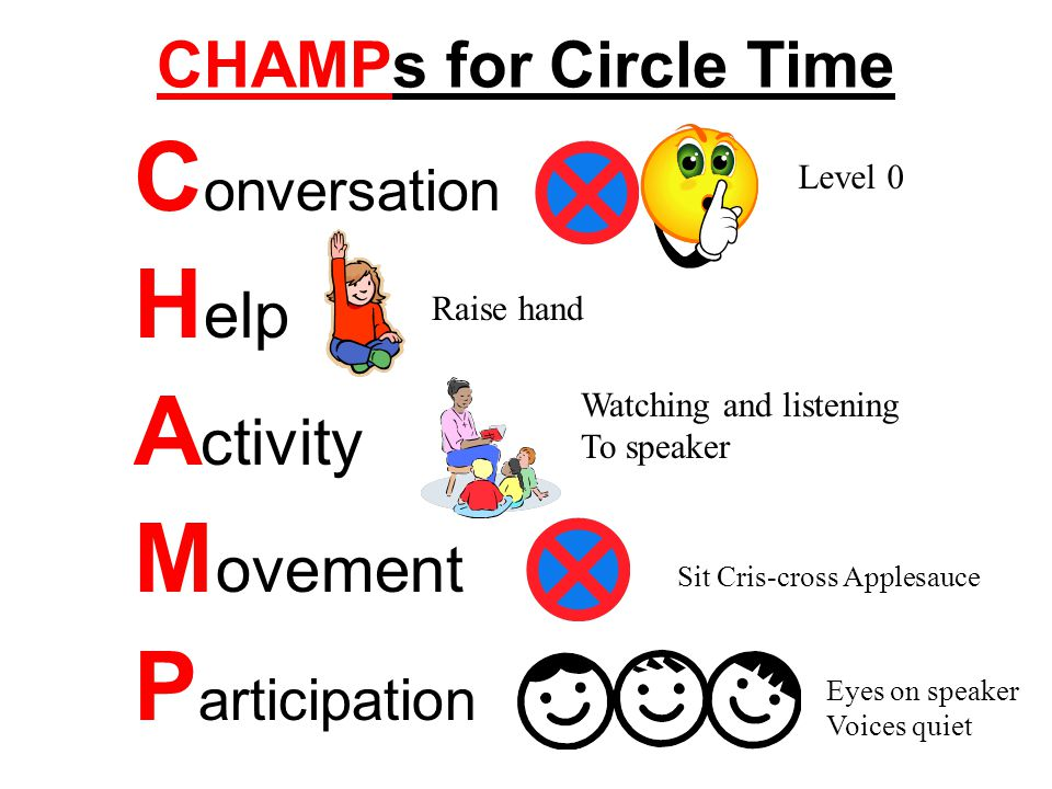 CHAMPs for Circle Time C onversation H elp A ctivity M ovement P articipation Level 0 Raise hand Watching and listening To speaker Sit Cris-cross Applesauce Eyes on speaker Voices quiet