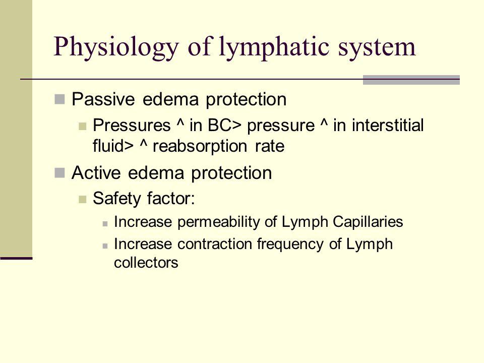 Edema or Lymphedema.