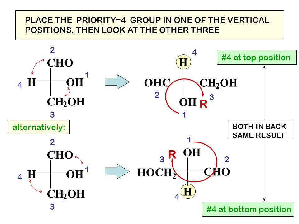 H CH 2 OH CHO OH PLACE THE PRIORITY=4 GROUP IN ONE OF THE VERTICAL POSITIONS, THEN LOOK AT THE OTHER THREE H OH OHC CH 2 OH 1 2 3 4 1 2 3 4 R alternat