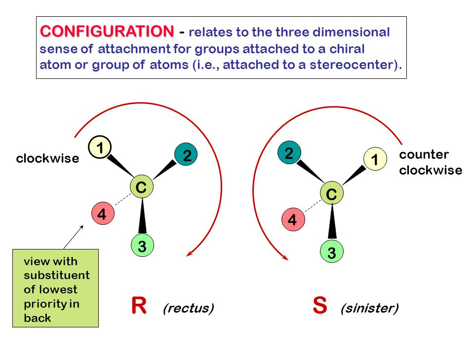 2 CONFIGURATION CONFIGURATION - relates to the three dimensional sense of attachment for groups attached to a chiral atom or group of atoms (i.e., att