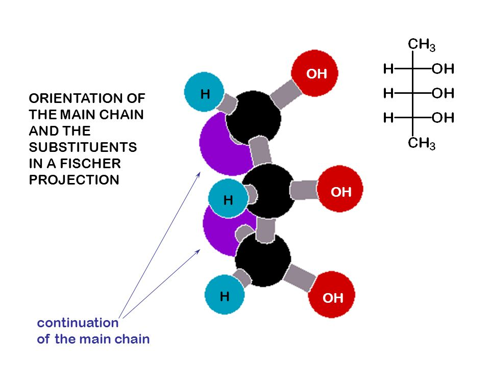 ORIENTATION OF THE MAIN CHAIN AND THE SUBSTITUENTS IN A FISCHER PROJECTION continuation of the main chain OH H H H
