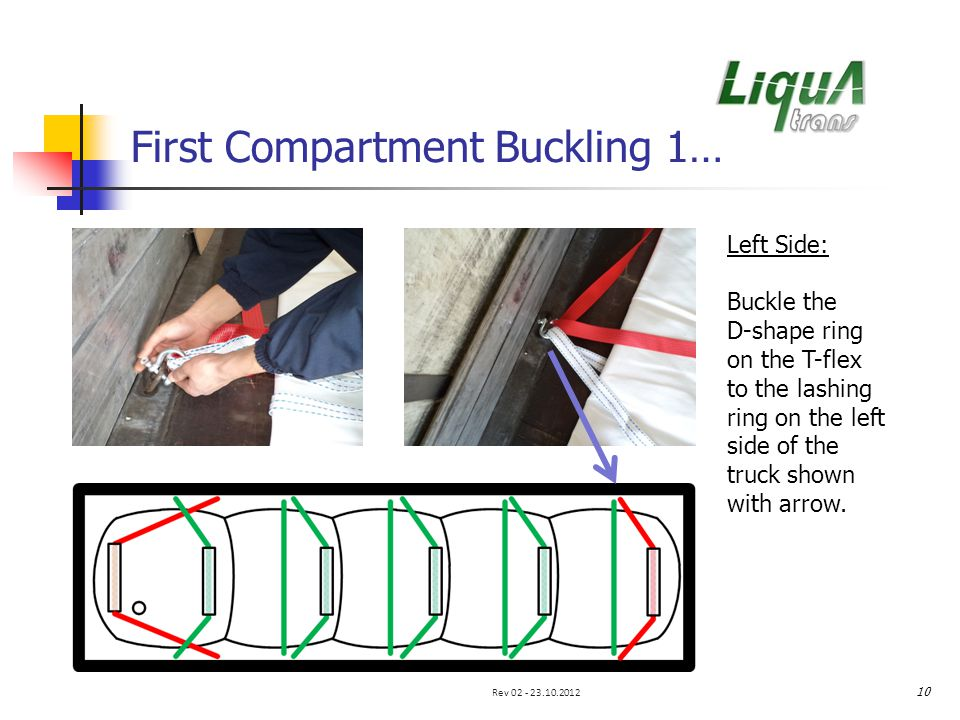 First Compartment Buckling 1… Left Side: Buckle the D-shape ring on the T-flex to the lashing ring on the left side of the truck shown with arrow.