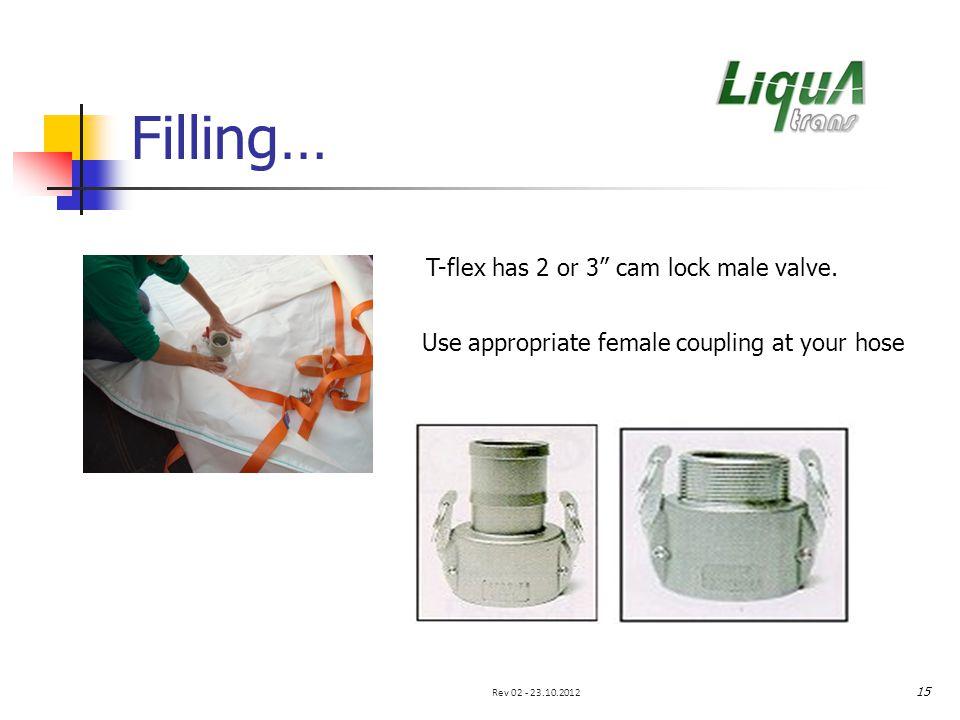 Filling… T-flex has 2 or 3 cam lock male valve.
