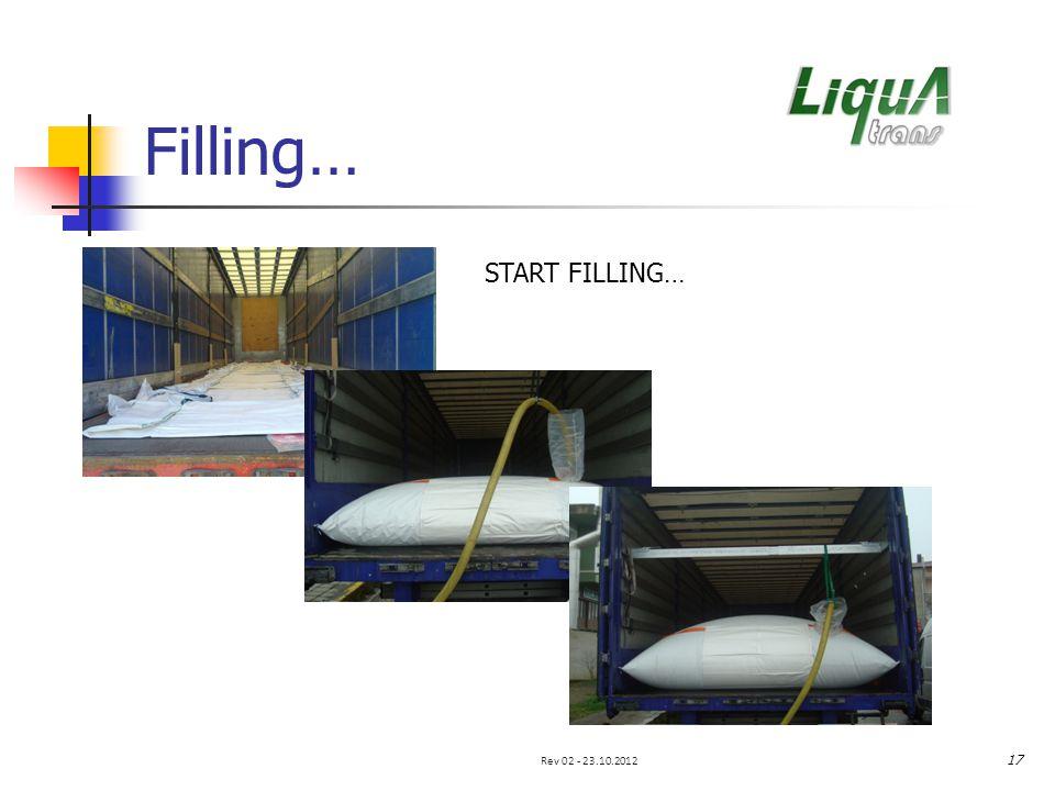 Filling… START FILLING… 17 Rev 02 - 23.10.2012