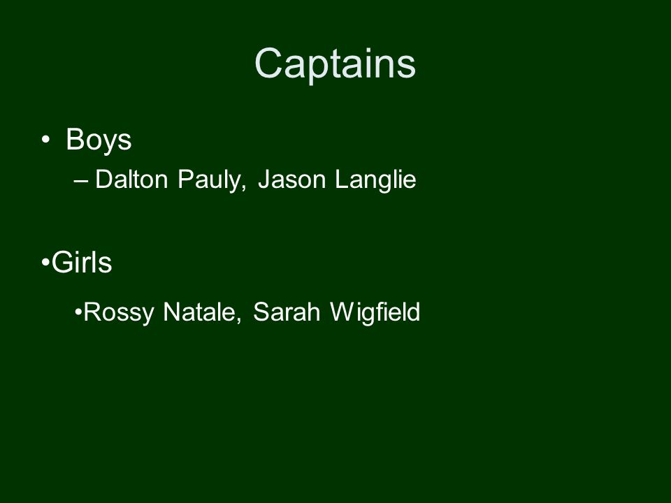 Captains Boys –Dalton Pauly, Jason Langlie Girls Rossy Natale, Sarah Wigfield