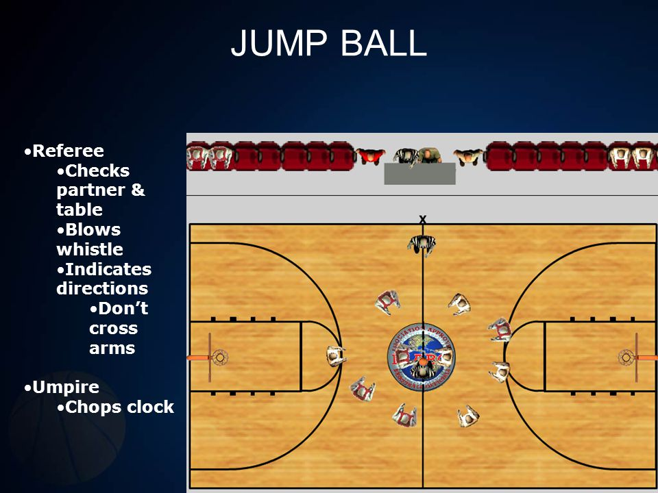 Trail & Lead on Free Throws Indicate the # of Free Throws each shot to table Trail on free throw counts 10 sec.