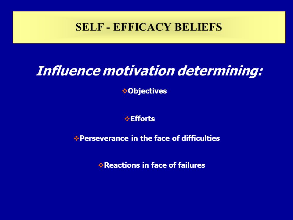 Influence motivation determining: Objectives Efforts Perseverance in the face of difficulties Reactions in face of failures SELF - EFFICACY BELIEFS