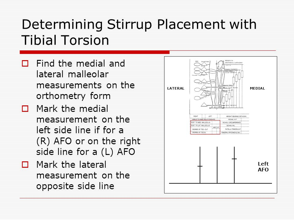 Determining Stirrup Placement with Tibial Torsion Connect these two marks with a line (tibial torsion line) Place a mark on the center line ¼ from the baseline Using a protractor establish the toe-in/toe- out line on the baseline 1/2-3/4 from the medial side line Note: Toe-out line will lean laterally; toe-in line will lean medially Toe-OutToe-In Left AFO LATERALMEDIAL