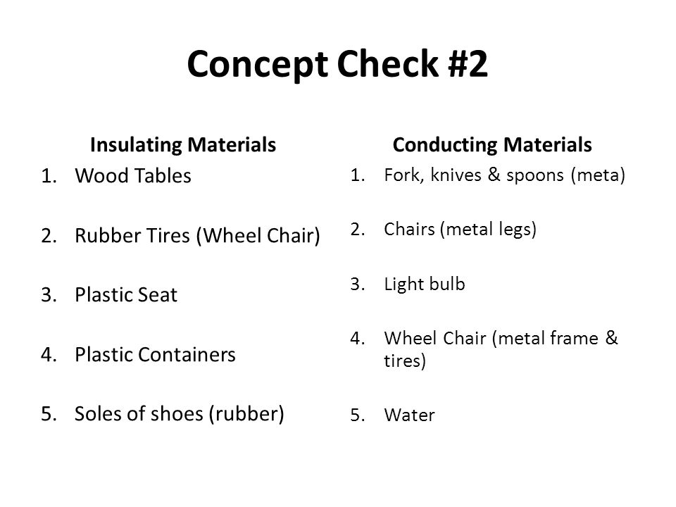 Concept Check #2 Insulating Materials 1.Wood Tables 2.Rubber Tires (Wheel Chair) 3.Plastic Seat 4.Plastic Containers 5.Soles of shoes (rubber) Conducting Materials 1.Fork, knives & spoons (meta) 2.Chairs (metal legs) 3.Light bulb 4.Wheel Chair (metal frame & tires) 5.Water