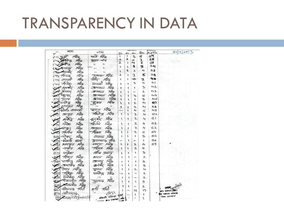 TRANSPARENCY IN DATA