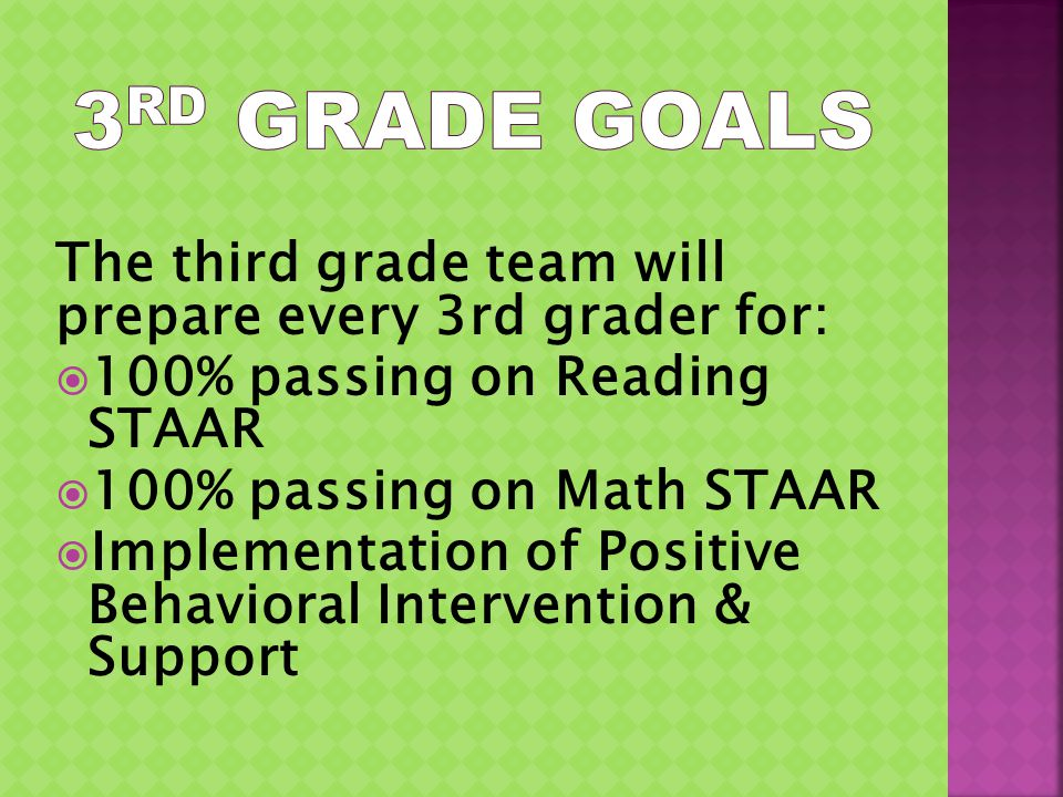 The third grade team will prepare every 3rd grader for: 100% passing on Reading STAAR 100% passing on Math STAAR Implementation of Positive Behavioral Intervention & Support