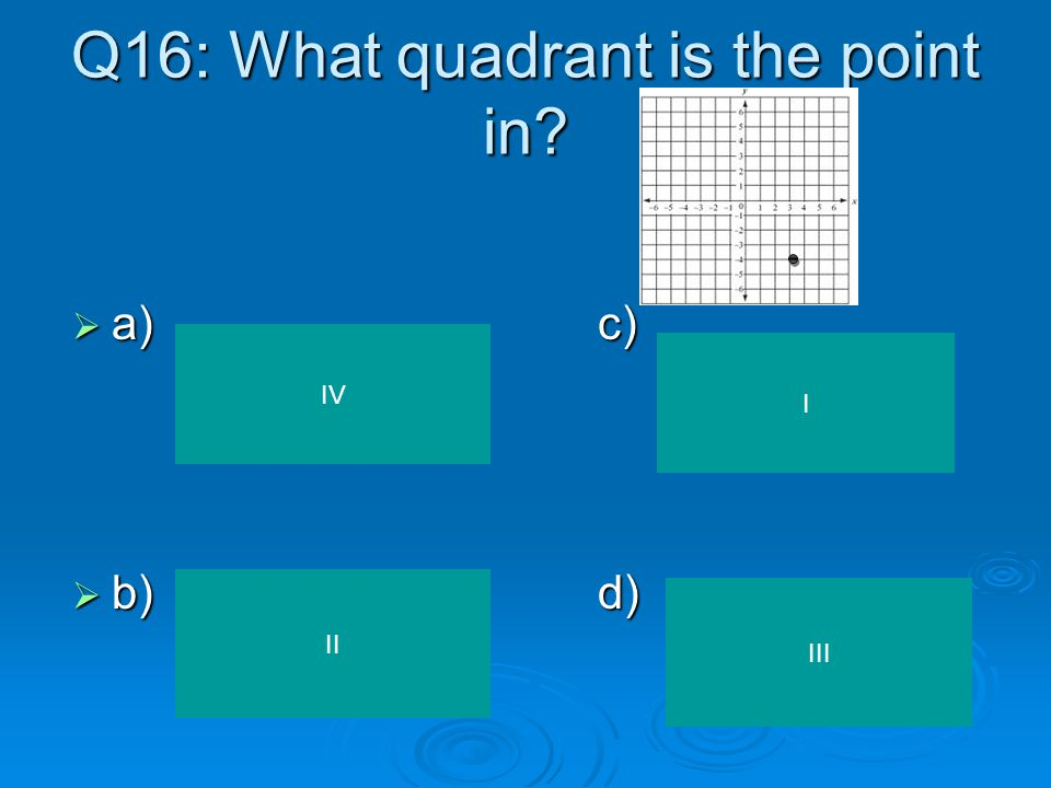 Q15: What is the coordinate for the point on the graph.