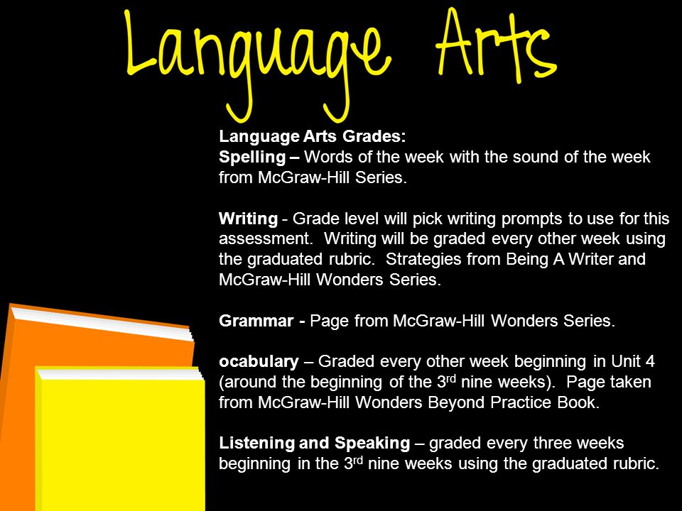 Language Arts Grades: Spelling – Words of the week with the sound of the week from McGraw-Hill Series.