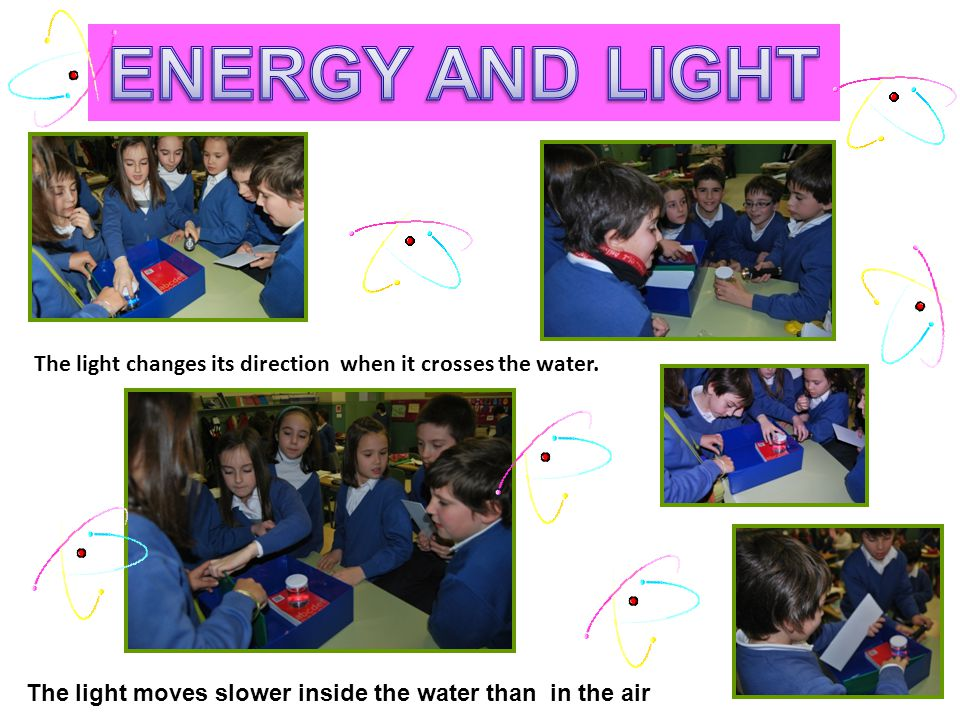 The light moves slower inside the water than in the air The light changes its direction when it crosses the water.
