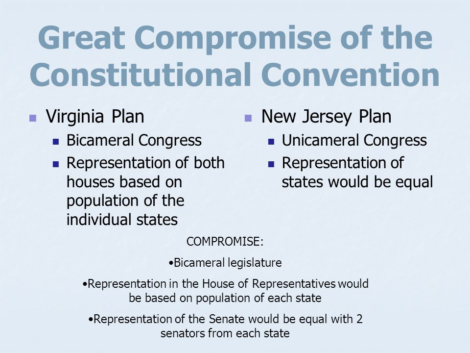 Constitutional Convention 1787 James Madison introduced a new plan of government to address the weaknesses in the Articles of Confederation The Consti