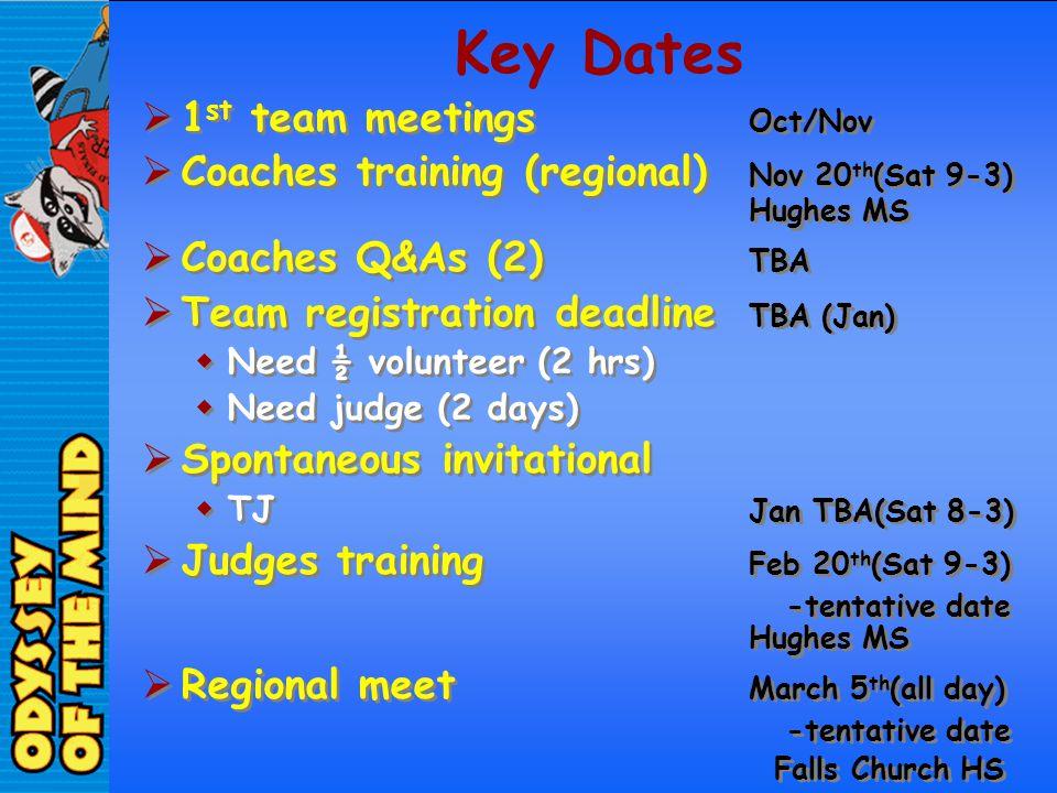 1 st team meetings Oct/Nov Coaches training (regional) Nov 20 th (Sat 9-3) Hughes MS Coaches Q&As (2) TBA Team registration deadline TBA (Jan) Need ½