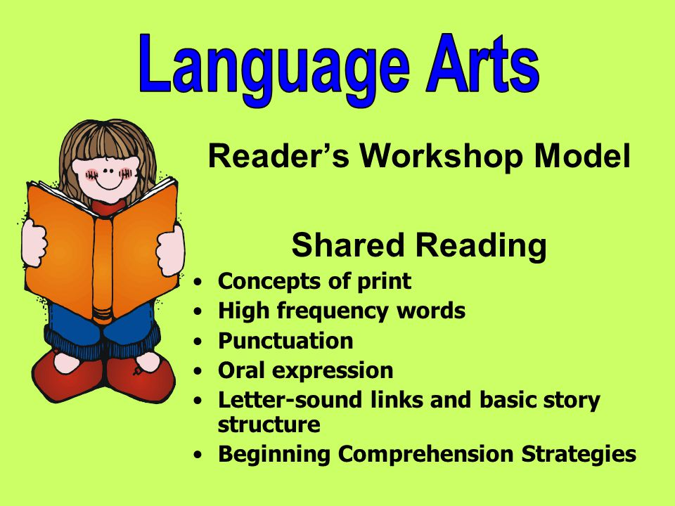 Readers Workshop Model Shared Reading Concepts of print High frequency words Punctuation Oral expression Letter-sound links and basic story structure Beginning Comprehension Strategies