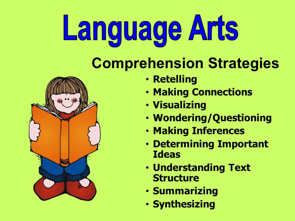 Comprehension Strategies Retelling Making Connections Visualizing Wondering/Questioning Making Inferences Determining Important Ideas Understanding Te