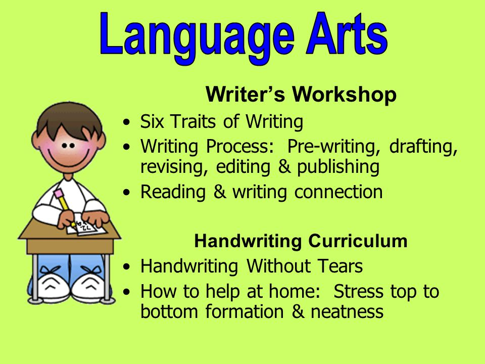 Writers Workshop Six Traits of Writing Writing Process: Pre-writing, drafting, revising, editing & publishing Reading & writing connection Handwriting