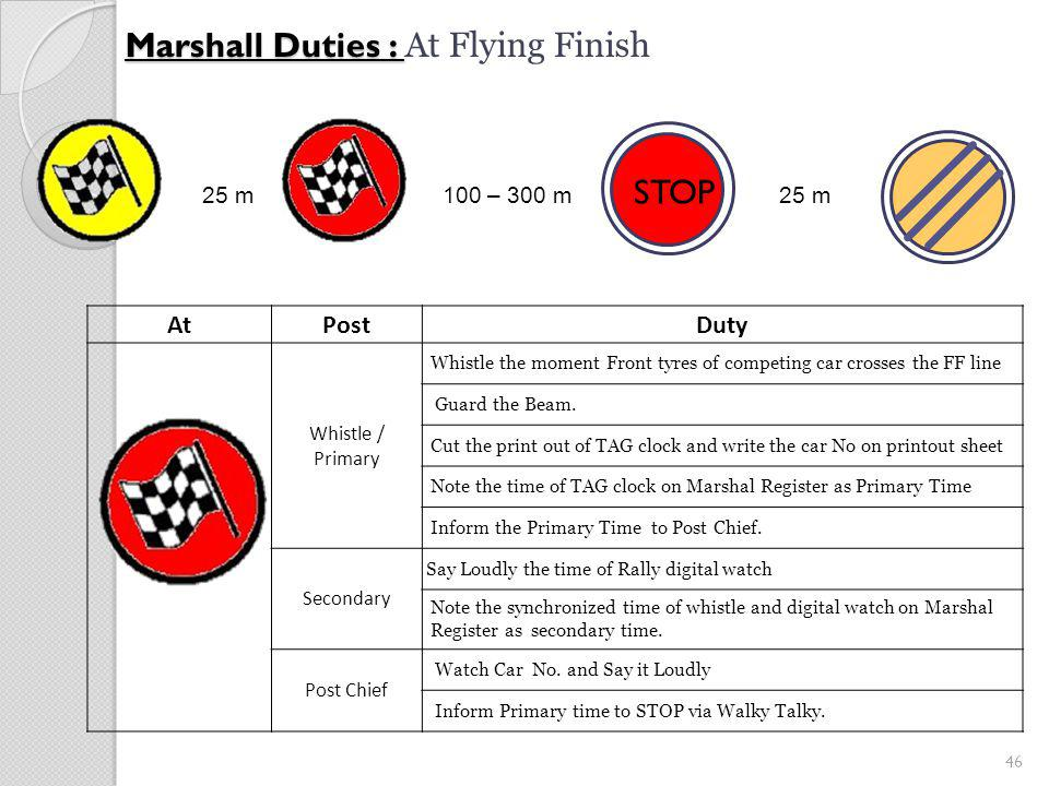 46 Marshall Duties : Marshall Duties : At Flying Finish AtPostDuty Whistle / Primary Whistle the moment Front tyres of competing car crosses the FF line Guard the Beam.