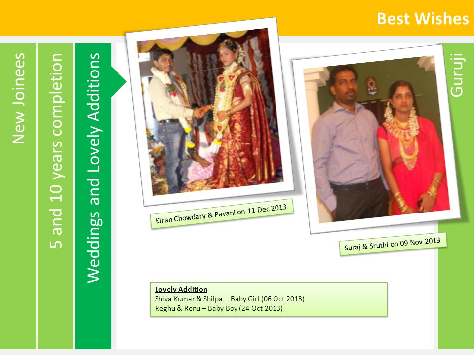 Best Wishes Guruji5 and 10 years completionNew Joinees Weddings and Lovely Additions Lovely Addition Shiva Kumar & Shilpa – Baby Girl (06 Oct 2013) Reghu & Renu – Baby Boy (24 Oct 2013) Lovely Addition Shiva Kumar & Shilpa – Baby Girl (06 Oct 2013) Reghu & Renu – Baby Boy (24 Oct 2013) Suraj & Sruthi on 09 Nov 2013 Kiran Chowdary & Pavani on 11 Dec 2013