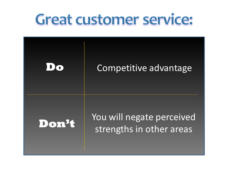 Do Dont Competitive advantage You will negate perceived strengths in other areas