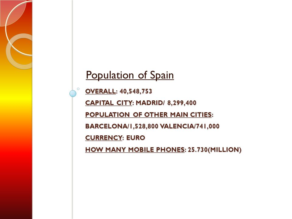 OVERALL: 40,548,753 CAPITAL CITY: MADRID/ 8,299,400 POPULATION OF OTHER MAIN CITIES: BARCELONA/1,528,800 VALENCIA/741,000 CURRENCY: EURO HOW MANY MOBILE PHONES: (MILLION) Population of Spain