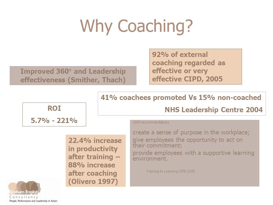 Why Coaching? CIPD recommendations create a sense of purpose in the workplace; give employees the opportunity to act on their commitment; provide empl