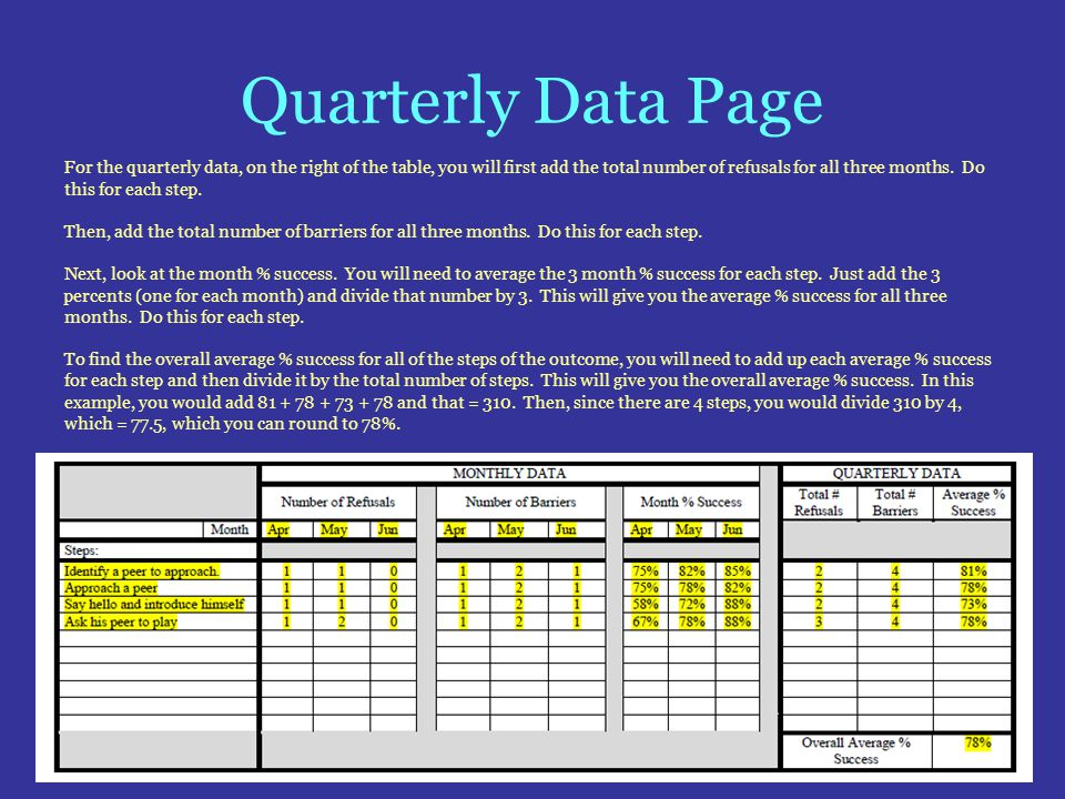 Quarterly Data Page For the quarterly data, on the right of the table, you will first add the total number of refusals for all three months. Do this f