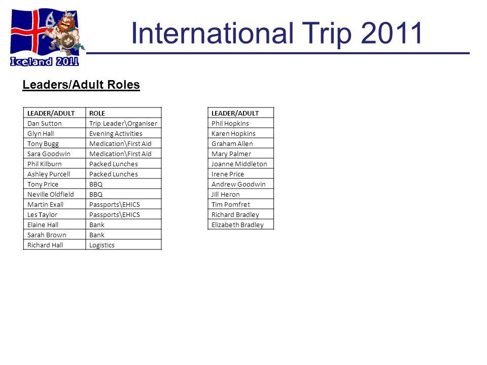 International Trip 2011 Leaders/Adult Roles LEADER/ADULTROLELEADER/ADULT Dan SuttonTrip Leader\OrganiserPhil Hopkins Glyn HallEvening ActivitiesKaren