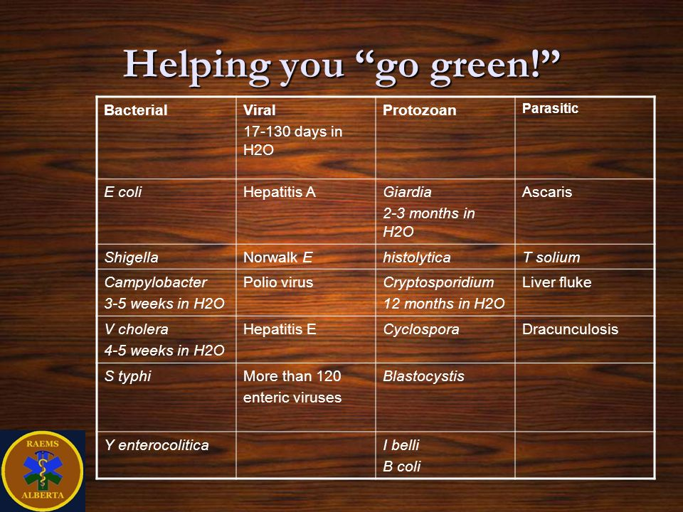 Helping you go green.