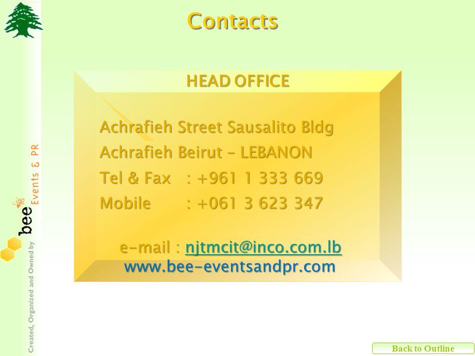 HEAD OFFICE Achrafieh Street Sausalito Bldg Achrafieh Street Sausalito Bldg Achrafieh Beirut – LEBANON Achrafieh Beirut – LEBANON Tel & Fax : +961 1 3