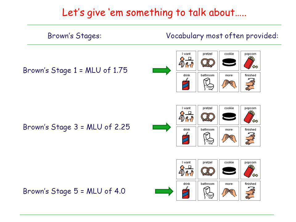 Lets give em something to talk about….. Browns Stage 1 = MLU of 1.75 Vocabulary most often provided: Browns Stage 3 = MLU of 2.25 Browns Stage 5 = MLU