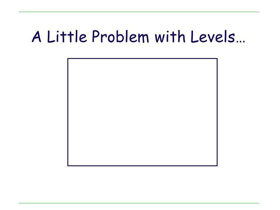 A Little Problem with Levels…